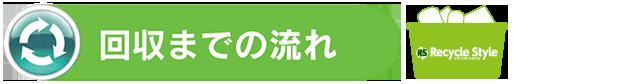 回収までの流れ|福岡市で不用品回収業者をお探しならリサイクルスタイル福岡へ